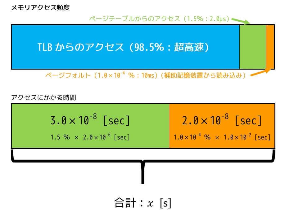 f:id:momoyama1192:20190724113703j:plain