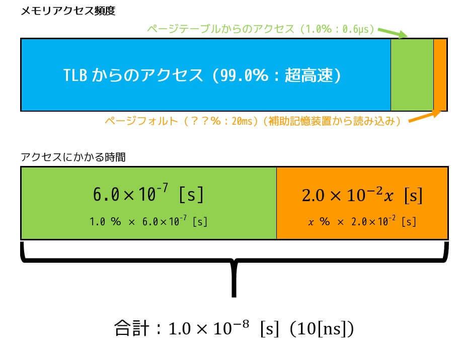 f:id:momoyama1192:20190724113707j:plain