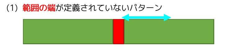 f:id:momoyama1192:20190725075216j:plain
