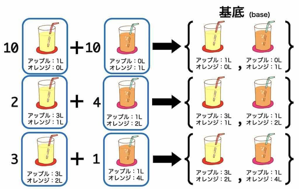 f:id:momoyama1192:20190811144254j:plain