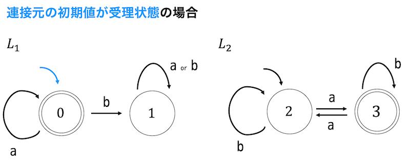 f:id:momoyama1192:20190902205027p:plain