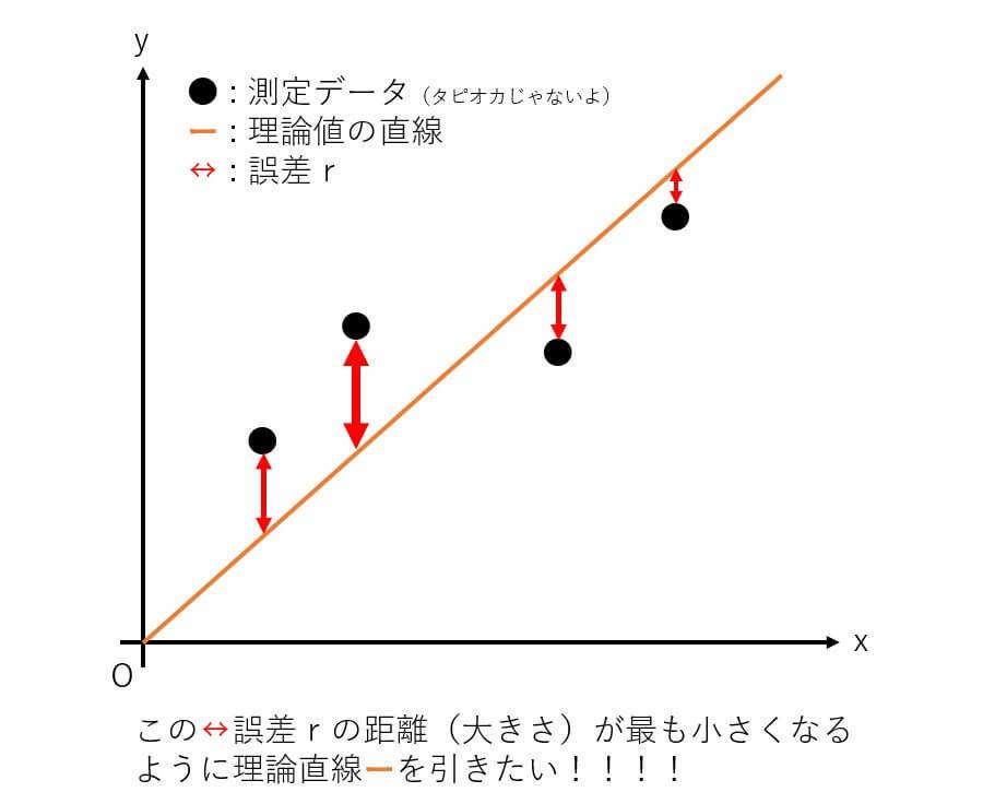 f:id:momoyama1192:20190929084416j:plain