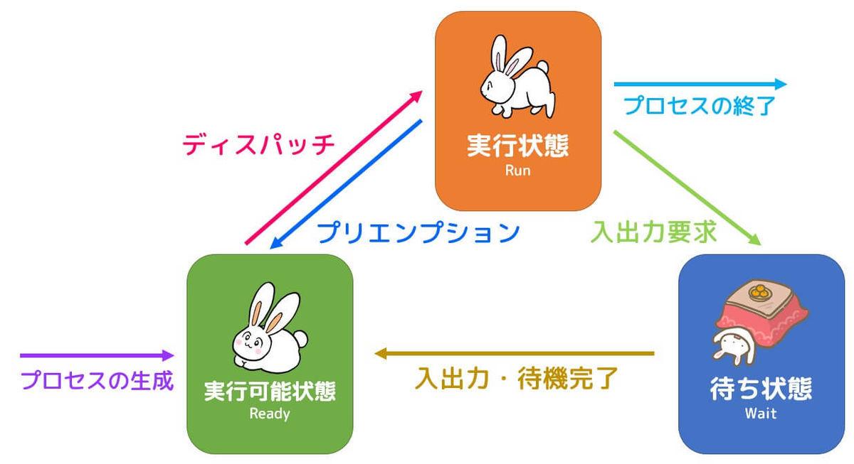 f:id:momoyama1192:20191214123439j:plain