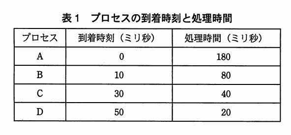 f:id:momoyama1192:20191215235540j:plain