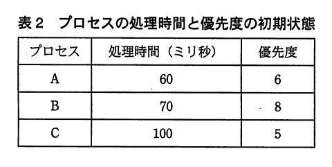 f:id:momoyama1192:20191215235549j:plain