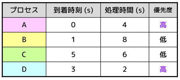 f:id:momoyama1192:20191215235553j:plain