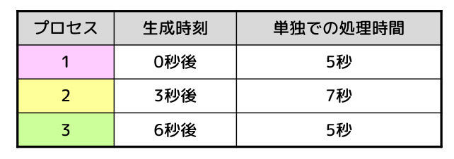 f:id:momoyama1192:20191215235558j:plain