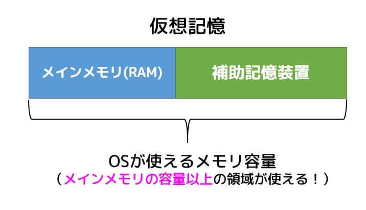f:id:momoyama1192:20191221121142j:plain