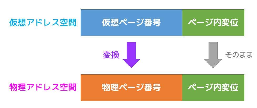 f:id:momoyama1192:20191221121147j:plain