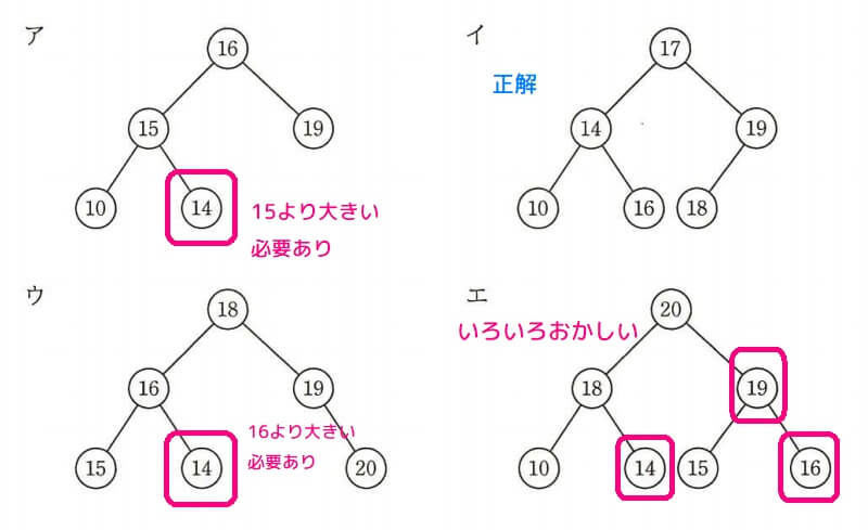 f:id:momoyama1192:20200119003038j:plain