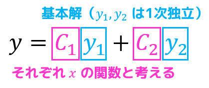 f:id:momoyama1192:20200420075331j:plain