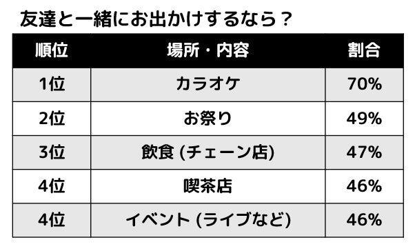 f:id:momoyama1192:20200425212201j:plain