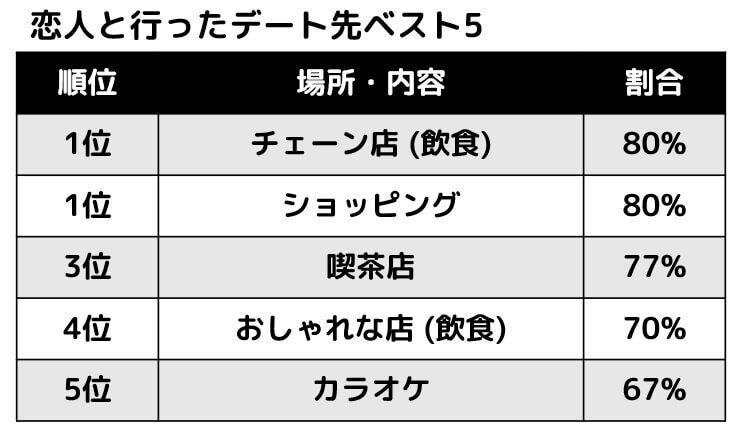 f:id:momoyama1192:20200425212233j:plain