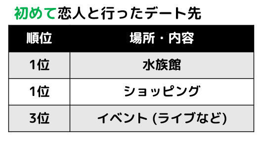 f:id:momoyama1192:20200425212242j:plain