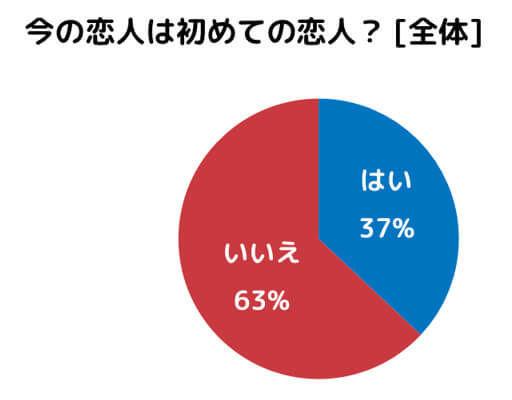 f:id:momoyama1192:20200425212327j:plain