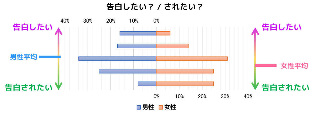 f:id:momoyama1192:20200425212335j:plain