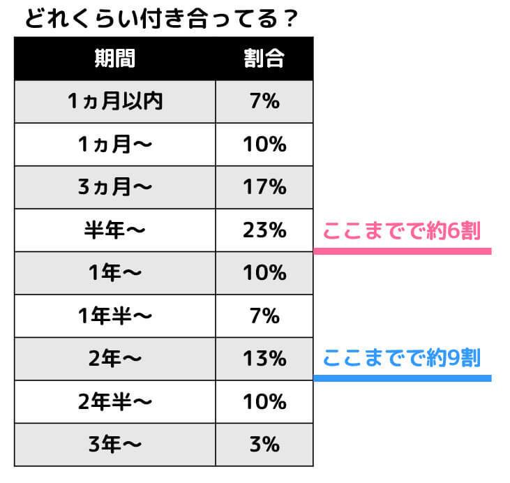 f:id:momoyama1192:20200425212343j:plain