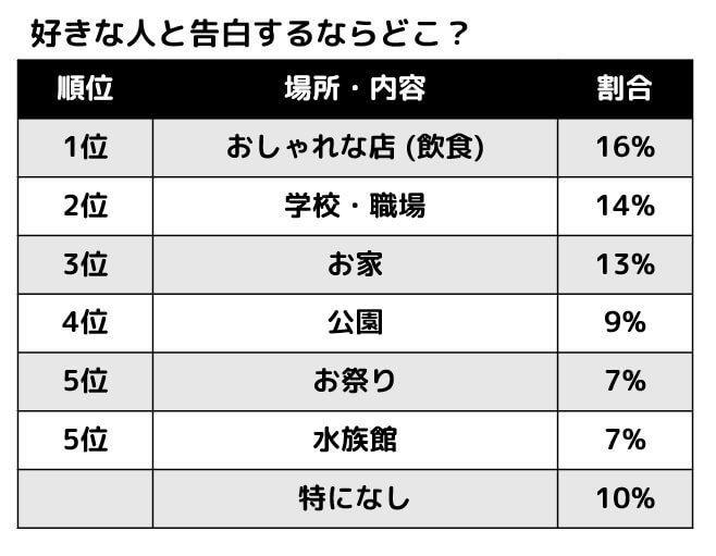 f:id:momoyama1192:20200425222435j:plain