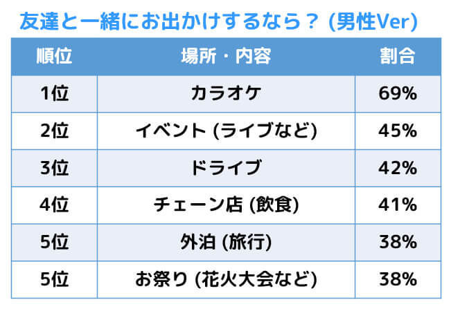 f:id:momoyama1192:20200426001529j:plain
