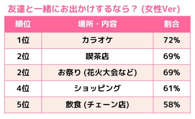 f:id:momoyama1192:20200426001533j:plain