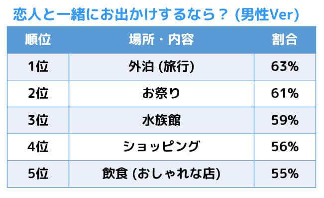 f:id:momoyama1192:20200426001538j:plain