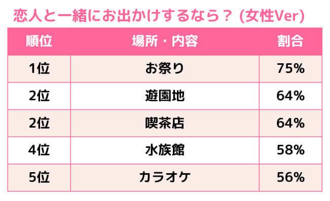 f:id:momoyama1192:20200426001544j:plain