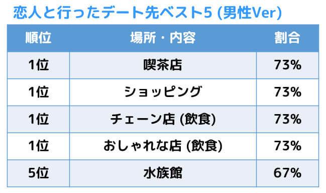 f:id:momoyama1192:20200426001558j:plain