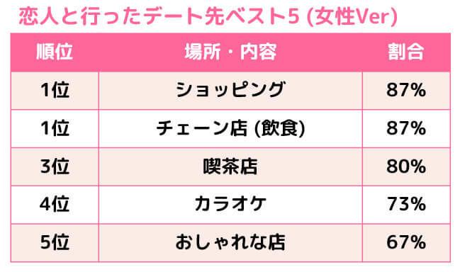 f:id:momoyama1192:20200426001602j:plain