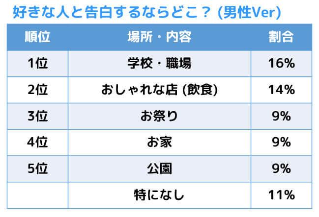 f:id:momoyama1192:20200426001833j:plain