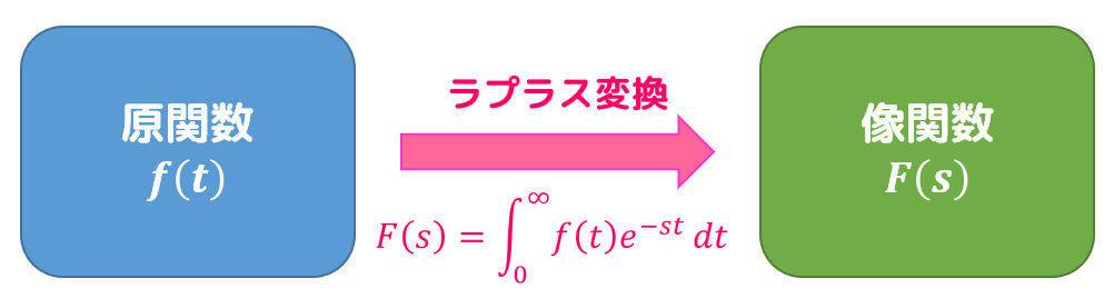 f:id:momoyama1192:20200430180504j:plain