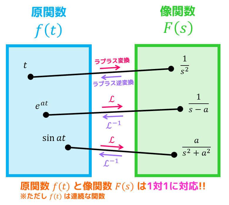 f:id:momoyama1192:20200430180508j:plain