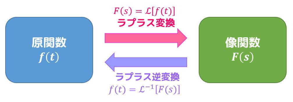 f:id:momoyama1192:20200430180512j:plain