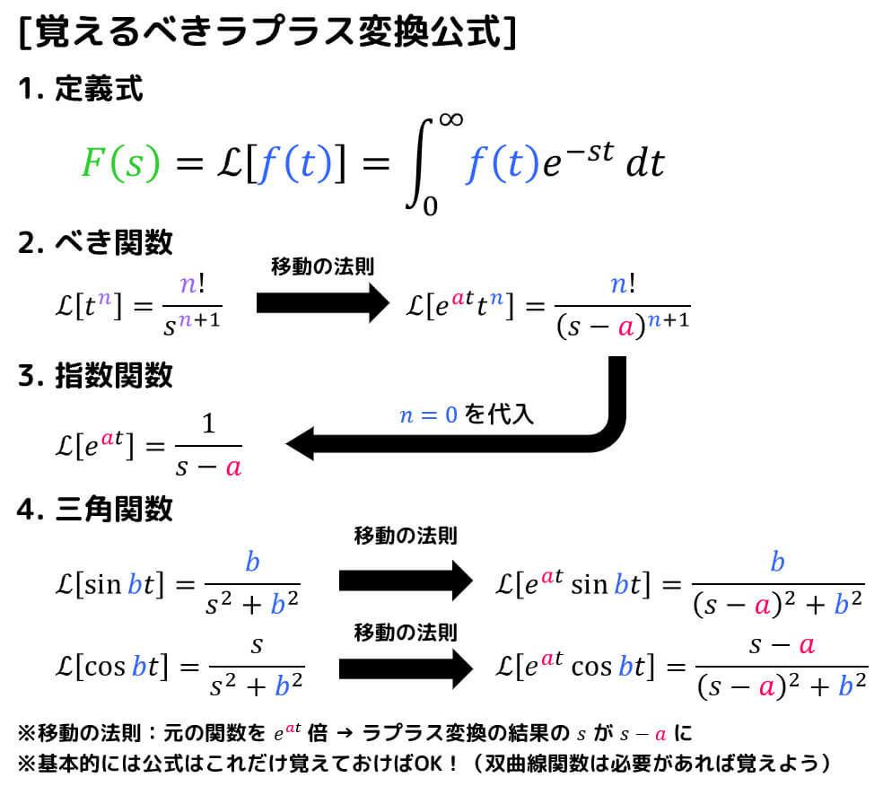 f:id:momoyama1192:20200430180516j:plain