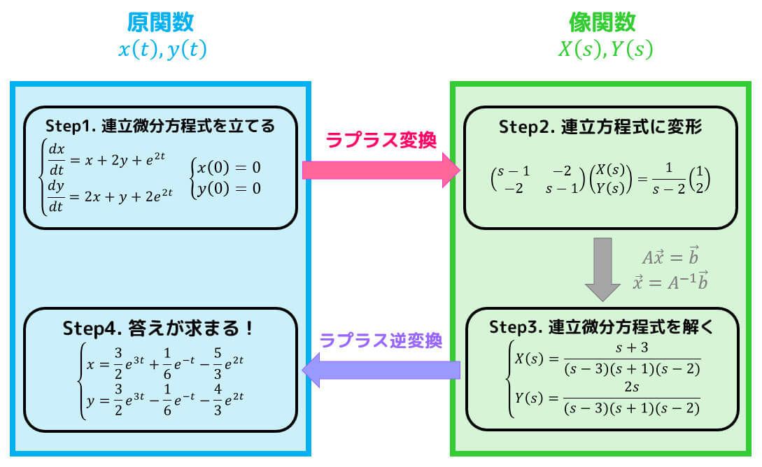 f:id:momoyama1192:20200501171215j:plain