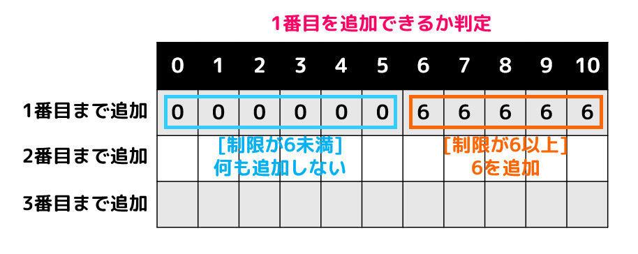 f:id:momoyama1192:20200524110942j:plain