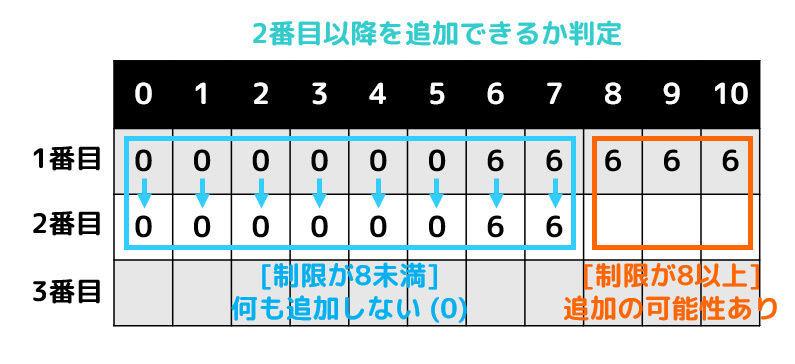 f:id:momoyama1192:20200524110946j:plain
