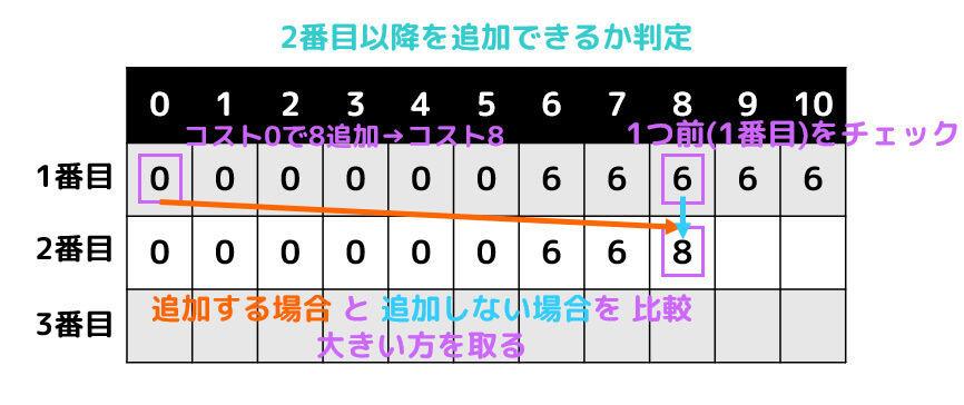 f:id:momoyama1192:20200524110950j:plain