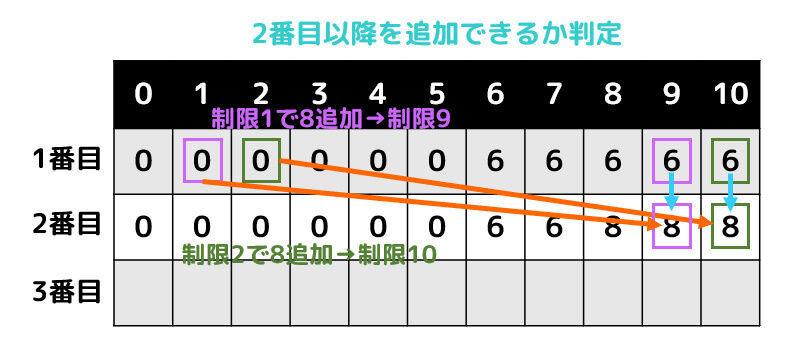 f:id:momoyama1192:20200524110955j:plain