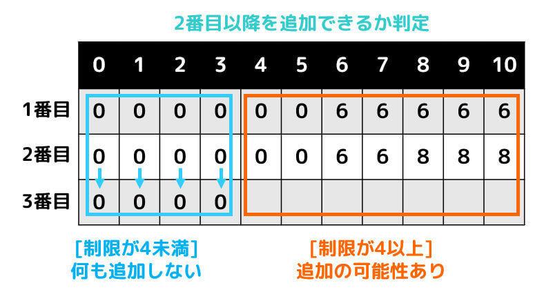 f:id:momoyama1192:20200524110959j:plain