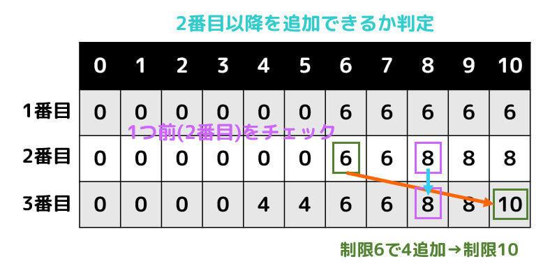 f:id:momoyama1192:20200524111003j:plain