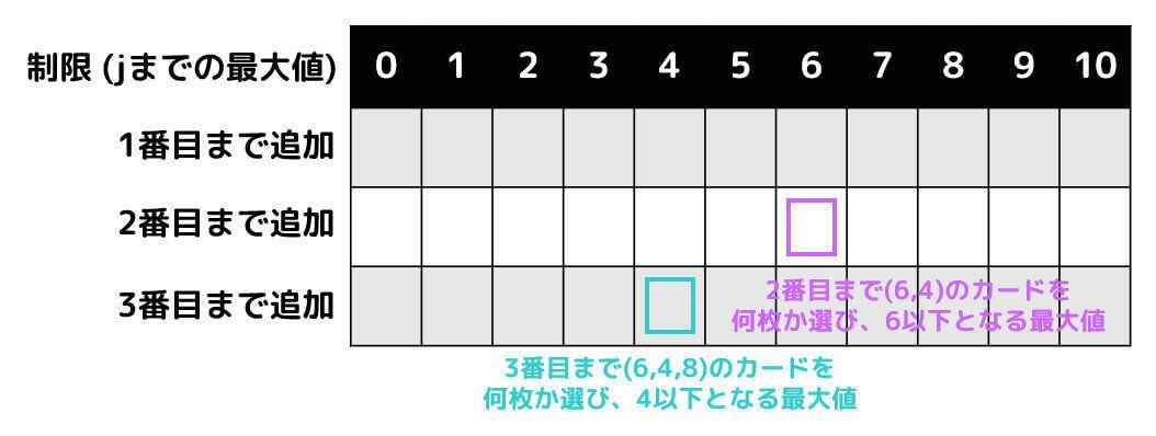 f:id:momoyama1192:20200524170719j:plain