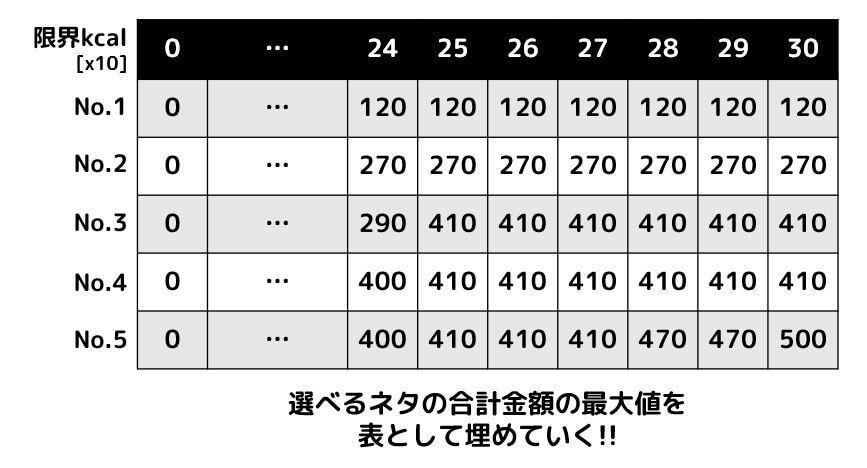 f:id:momoyama1192:20200524202822j:plain
