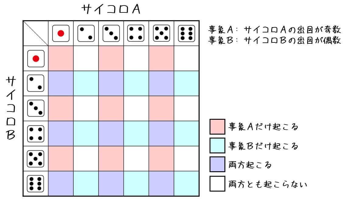 f:id:momoyama1192:20200703222912j:plain