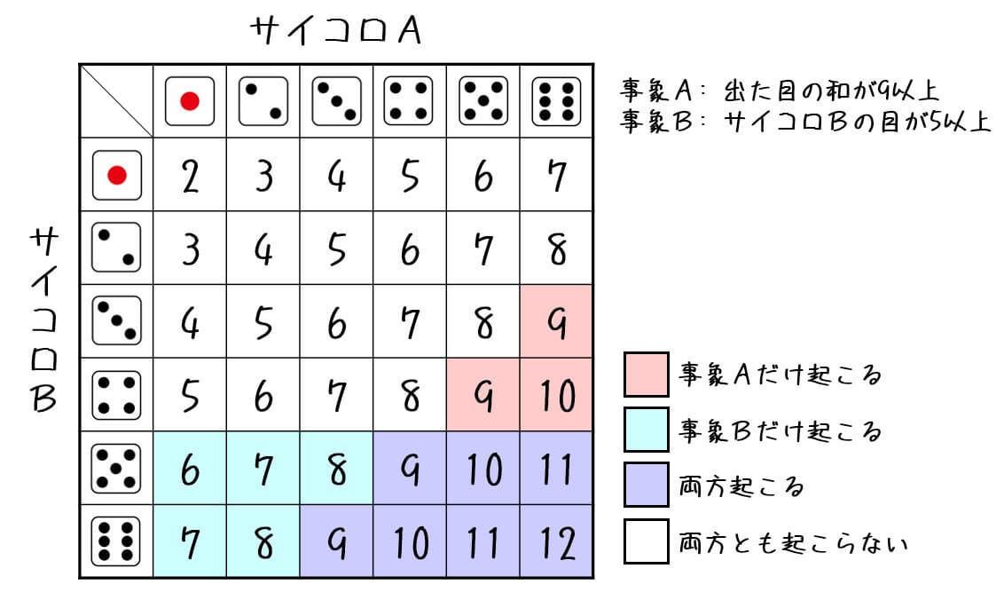 f:id:momoyama1192:20200703223011j:plain