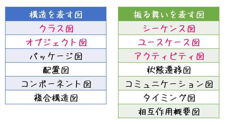 f:id:momoyama1192:20200725160611j:plain