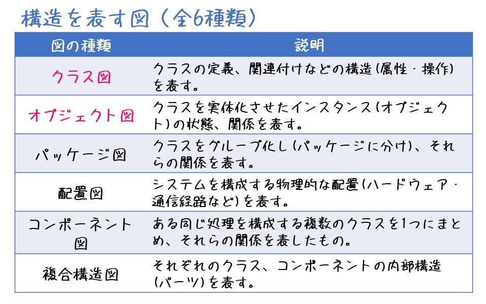 f:id:momoyama1192:20200725160615j:plain