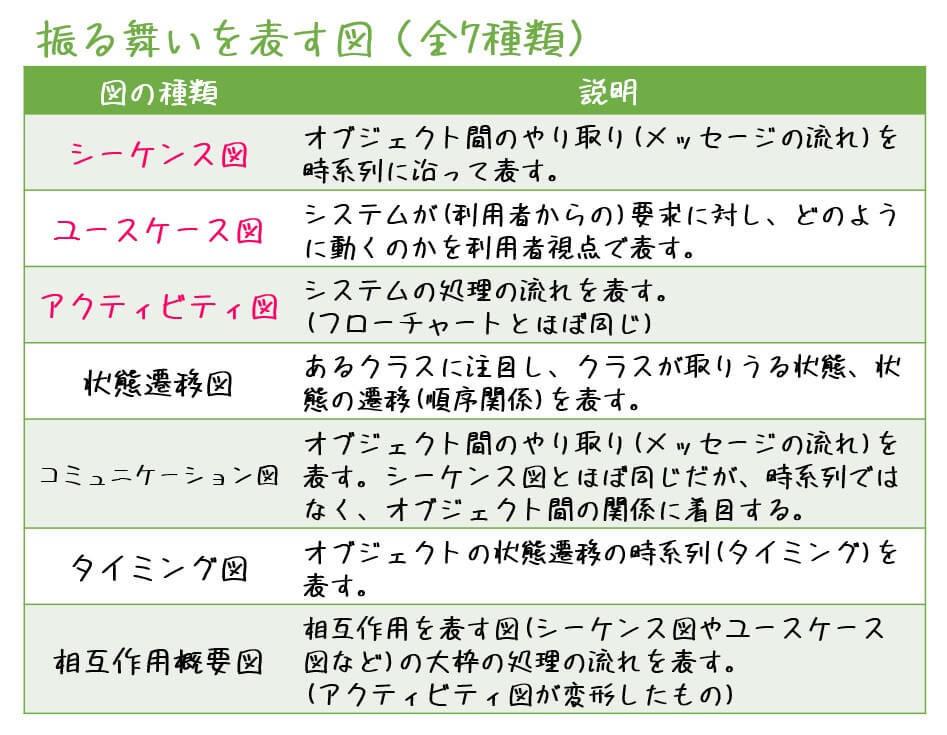 f:id:momoyama1192:20200725160620j:plain
