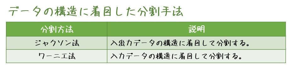 f:id:momoyama1192:20200802214020j:plain