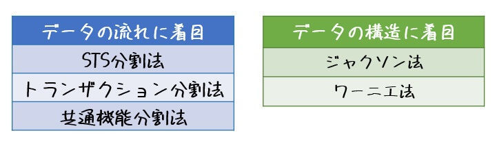 f:id:momoyama1192:20200802214025j:plain