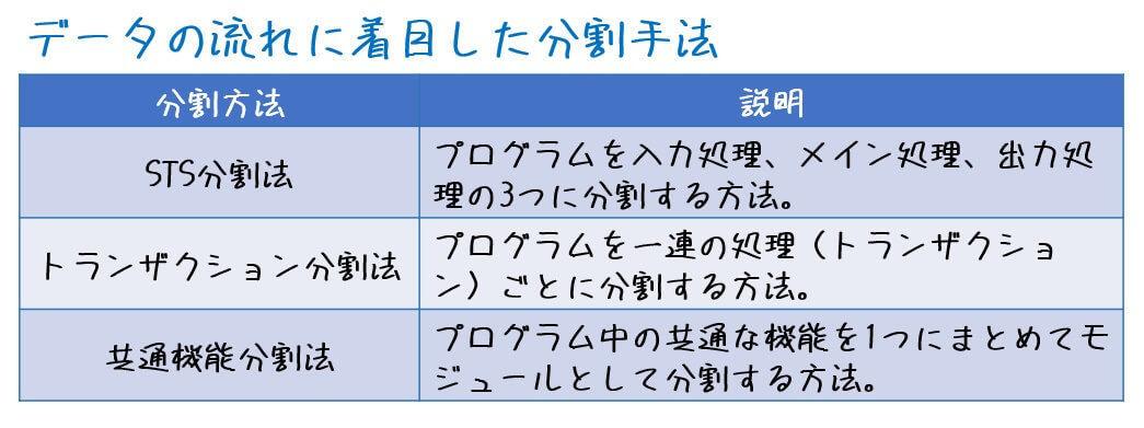 f:id:momoyama1192:20200802231726j:plain